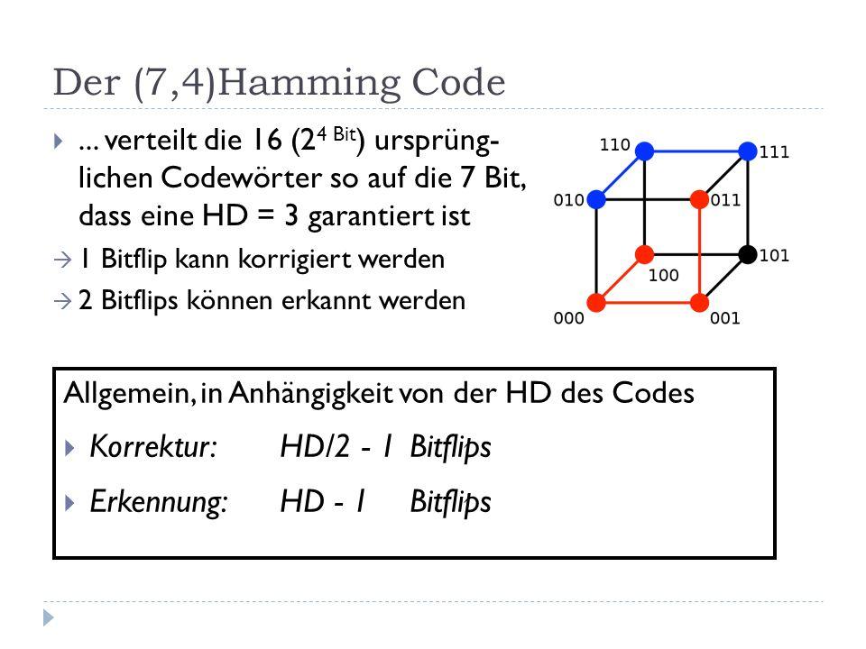 Der (7,4)Hamming Code... verteilt die 16 (2 4 Bit ) ursprüng- lichen Codewörter so auf die 7 Bit, dass eine HD = 3 garantiert ist 1 Bitflip kann korri