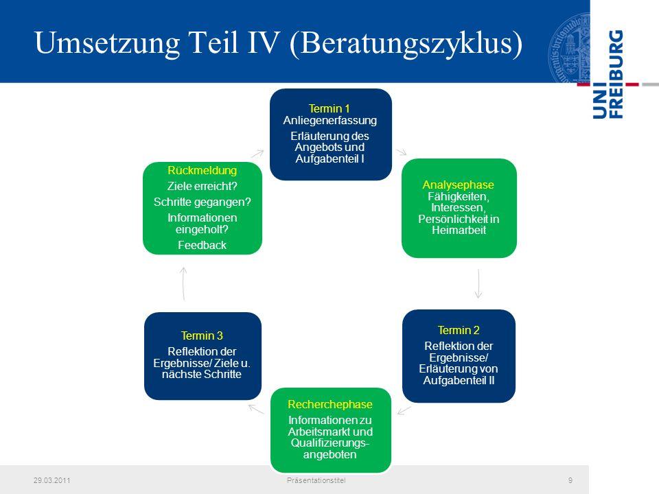 Umsetzung Teil IV (Beratungszyklus) 29.03.2011Präsentationstitel9 Termin 1 Anliegenerfassung Erläuterung des Angebots und Aufgabenteil I Analysephase