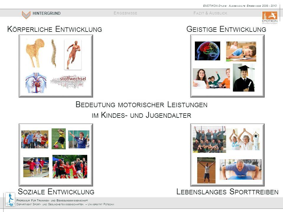 P ROFESSUR F ÜR T RAININGS - UND B EWEGUNGSWISSENSCHAFT D EPARTMENT S PORT - UND G ESUNDHEITSWISSENSCHAFTEN – U NIVERSITÄT P OTSDAM E RGEBNISSE HINTERGRUND F AZIT & A USBLICK EMOTIKON-S TUDIE : A USGEWÄHLTE E RGEBNISSE 2006 - 2013 3 Erfassung und Bewertung des Zustands und der (zeitlichen) Entwicklung motorischer Leistungen im Kindesalter Thematische Sensibilisierung im Setting Schule Analyse von Einflussfaktoren auf die motorische Fitness Empfehlung zur Talent- und Bewegungsförderung und Ausbau entsprechender Förderstrukturen