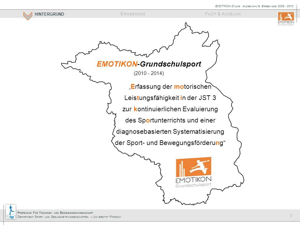 P ROFESSUR F ÜR T RAININGS - UND B EWEGUNGSWISSENSCHAFT D EPARTMENT S PORT - UND G ESUNDHEITSWISSENSCHAFTEN – U NIVERSITÄT P OTSDAM E RGEBNISSE HINTERGRUND F AZIT & A USBLICK EMOTIKON-S TUDIE : A USGEWÄHLTE E RGEBNISSE 2006 - 2013 5 EMOTIKON-Grundschulsport (2010 - 2014) Erfassung der motorischen Leistungsfähigkeit in der JST 3 zur kontinuierlichen Evaluierung des Sportunterrichts und einer diagnosebasierten Systematisierung der Sport- und Bewegungsförderung