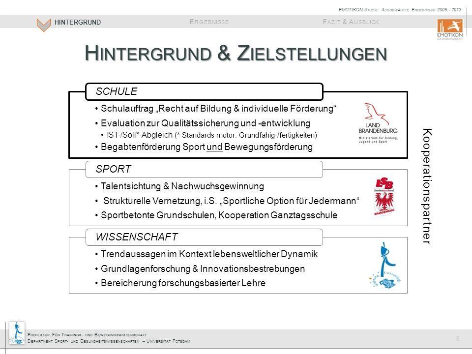 P ROFESSUR F ÜR T RAININGS - UND B EWEGUNGSWISSENSCHAFT D EPARTMENT S PORT - UND G ESUNDHEITSWISSENSCHAFTEN – U NIVERSITÄT P OTSDAM E RGEBNISSE HINTERGRUND F AZIT & A USBLICK EMOTIKON-S TUDIE : A USGEWÄHLTE E RGEBNISSE 2006 - 2013 6 Schulauftrag Recht auf Bildung & individuelle Förderung Evaluation zur Qualitätssicherung und -entwicklung IST-/Soll*-Abgleich (* Standards motor.