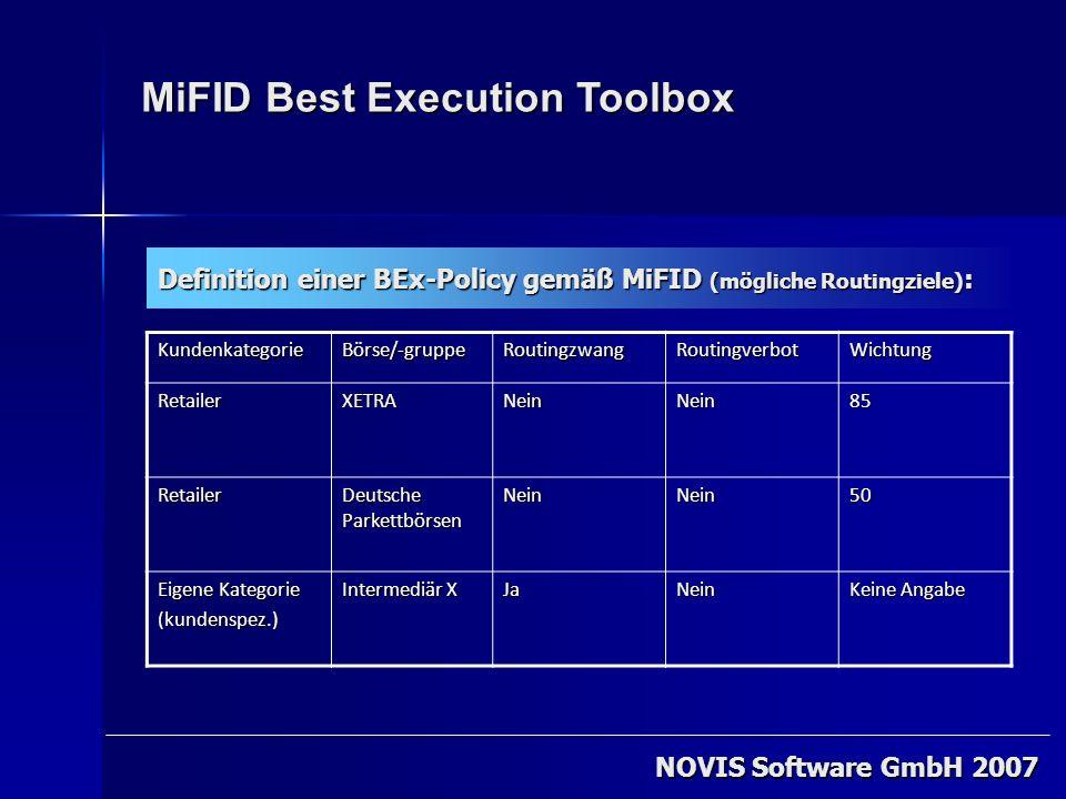 NOVIS Software GmbH 2007 MiFID Best Execution Toolbox Definition einer BEx-Policy gemäß MiFID (mögliche Routingziele) : KundenkategorieBörse/-gruppeRo