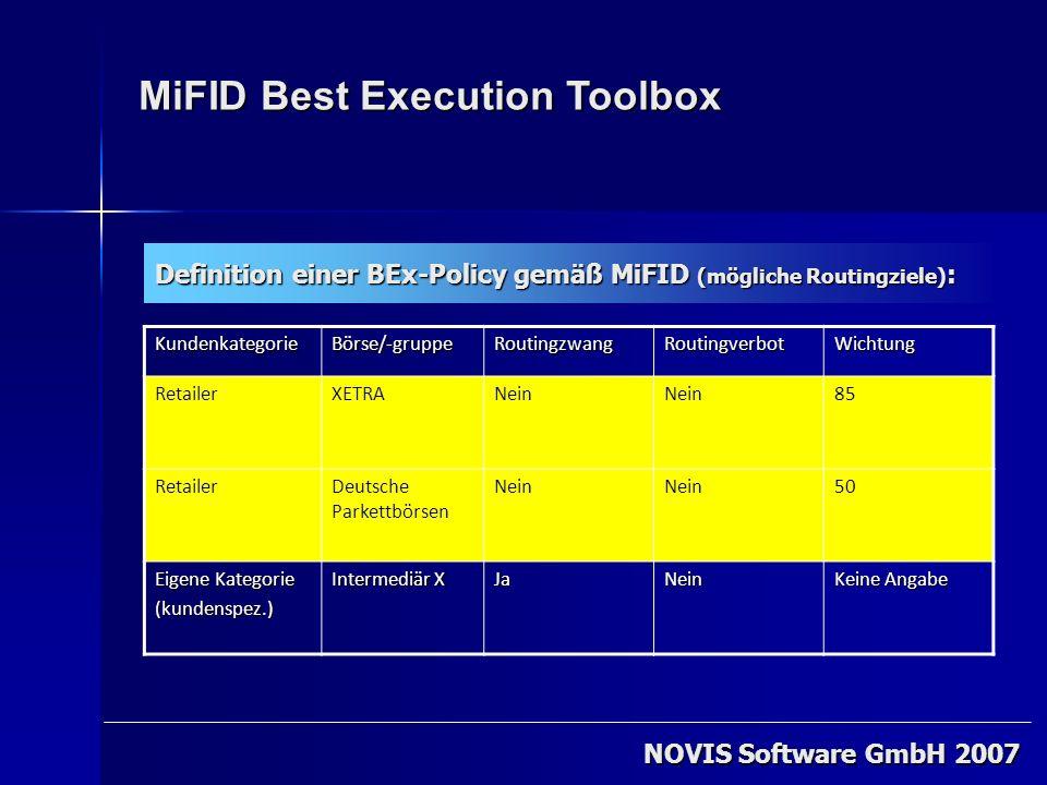 NOVIS Software GmbH 2007 MiFID Best Execution Toolbox KundenkategorieBörse/-gruppeRoutingzwangRoutingverbotWichtung RetailerXETRANein 85 RetailerDeuts