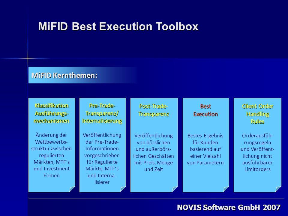 NOVIS Software GmbH 2007 MiFID Best Execution Toolbox MiFID Kernthemen: KlassifikationAusführungs-mechanismen Änderung der Wettbewerbs- struktur zwisc