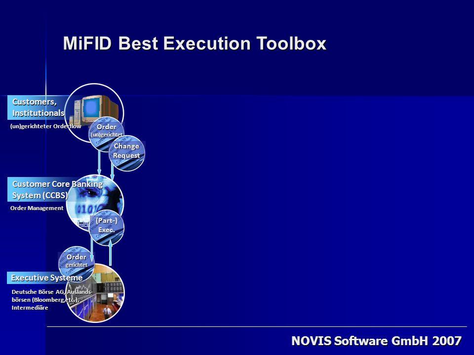 MiFID Best Execution Toolbox NOVIS Software GmbH 2007 Order Management Customer Core Banking System (CCBS) (un)gerichteter Orderflow Order(un)gerichte