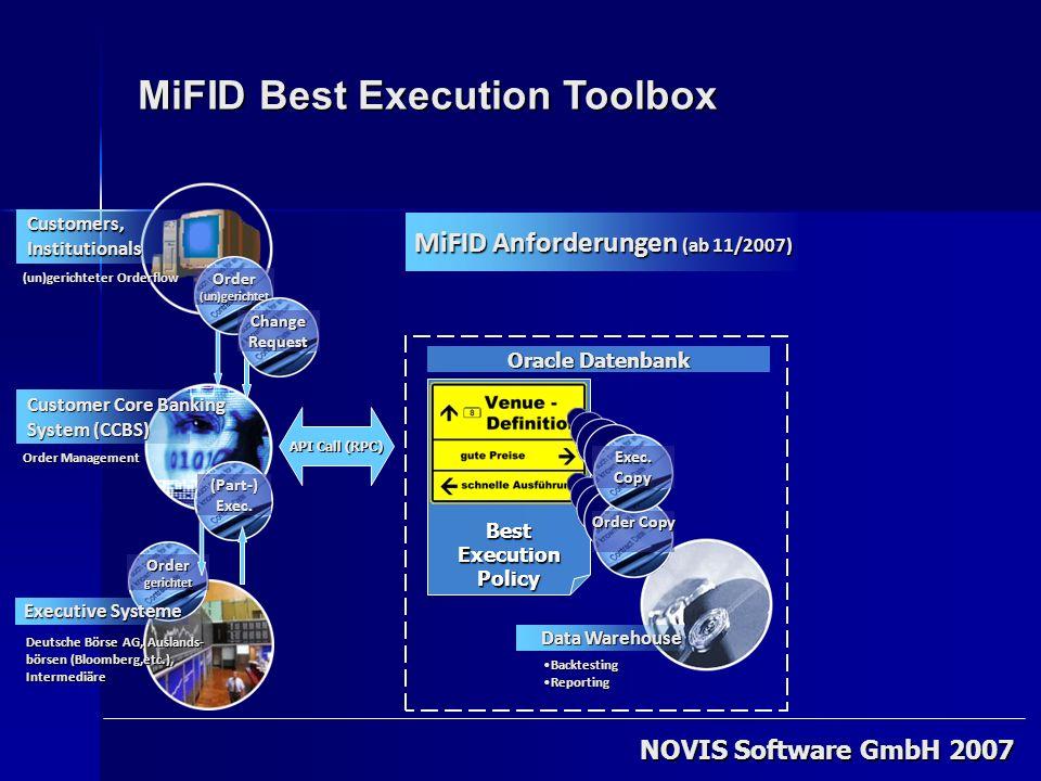 MiFID Best Execution Toolbox NOVIS Software GmbH 2007 Order Management Customer Core Banking System (CCBS) Deutsche Börse AG, Auslands- börsen (Bloomb