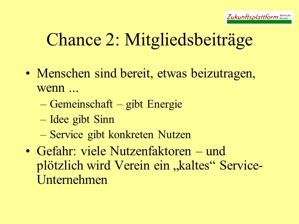 Chance 2: Mitgliedsbeiträge Menschen sind bereit, etwas beizutragen, wenn... –Gemeinschaft – gibt Energie –Idee gibt Sinn –Service gibt konkreten Nutz