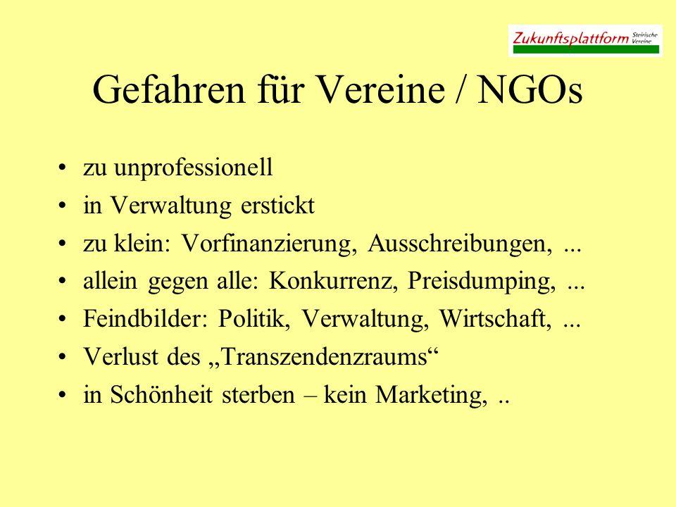 Gefahren für Vereine / NGOs zu unprofessionell in Verwaltung erstickt zu klein: Vorfinanzierung, Ausschreibungen,... allein gegen alle: Konkurrenz, Pr