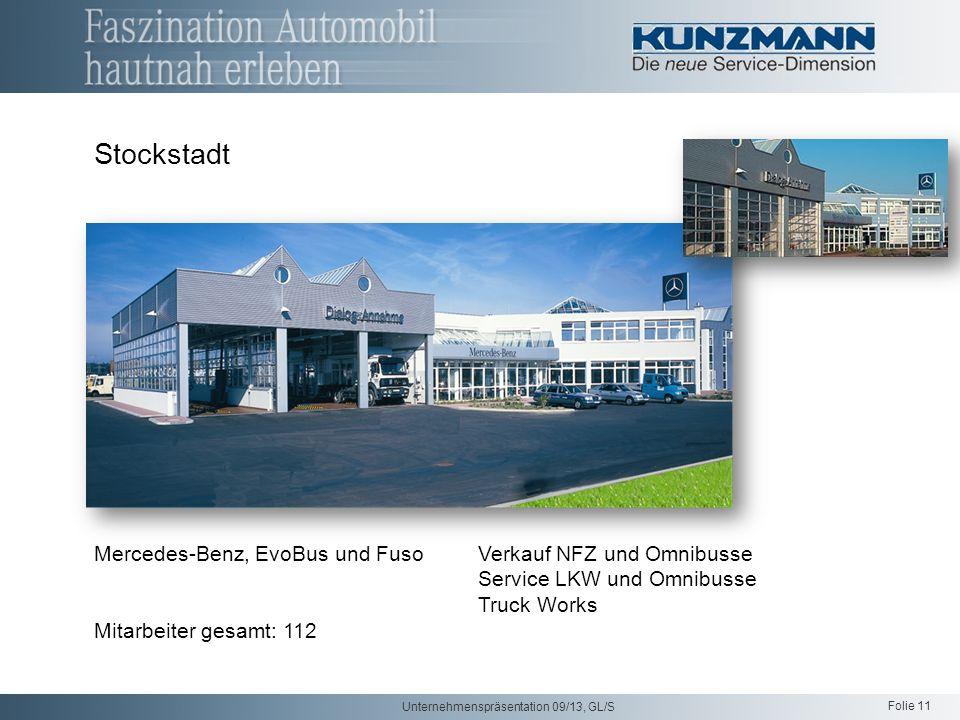Folie 11 Unternehmenspräsentation 09/13, GL/S Stockstadt Mercedes-Benz, EvoBus und FusoVerkauf NFZ und Omnibusse Service LKW und Omnibusse Truck Works Mitarbeiter gesamt: 112
