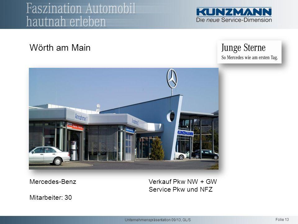 Folie 13 Unternehmenspräsentation 09/13, GL/S Wörth am Main Mercedes-BenzVerkauf Pkw NW + GW Service Pkw und NFZ Mitarbeiter: 30