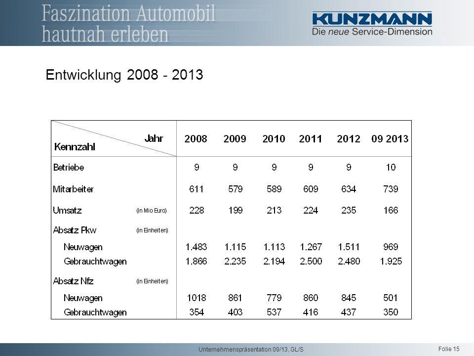 Folie 15 Unternehmenspräsentation 09/13, GL/S Entwicklung 2008 - 2013