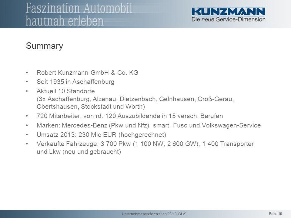 Folie 19 Unternehmenspräsentation 09/13, GL/S Summary Robert Kunzmann GmbH & Co. KG Seit 1935 in Aschaffenburg Aktuell 10 Standorte (3x Aschaffenburg,