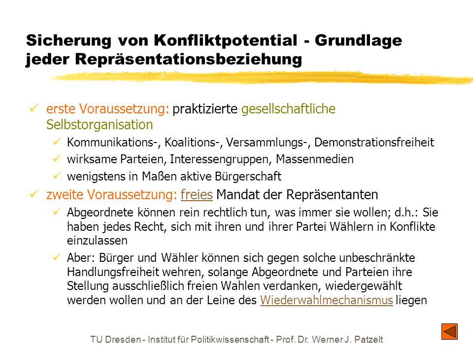 TU Dresden - Institut für Politikwissenschaft - Prof. Dr. Werner J. Patzelt Sicherung von Konfliktpotential - Grundlage jeder Repräsentationsbeziehung