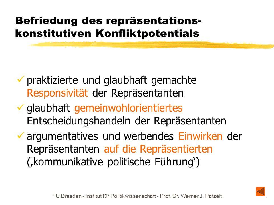 TU Dresden - Institut für Politikwissenschaft - Prof. Dr. Werner J. Patzelt Befriedung des repräsentations- konstitutiven Konfliktpotentials üpraktizi