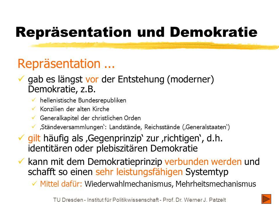 TU Dresden - Institut für Politikwissenschaft - Prof. Dr. Werner J. Patzelt Repräsentation und Demokratie Repräsentation... gab es längst vor der Ents