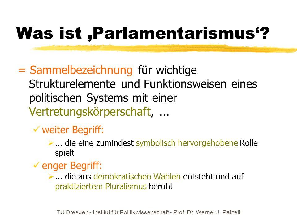 TU Dresden - Institut für Politikwissenschaft - Prof. Dr. Werner J. Patzelt Was ist Parlamentarismus? = Sammelbezeichnung für wichtige Strukturelement