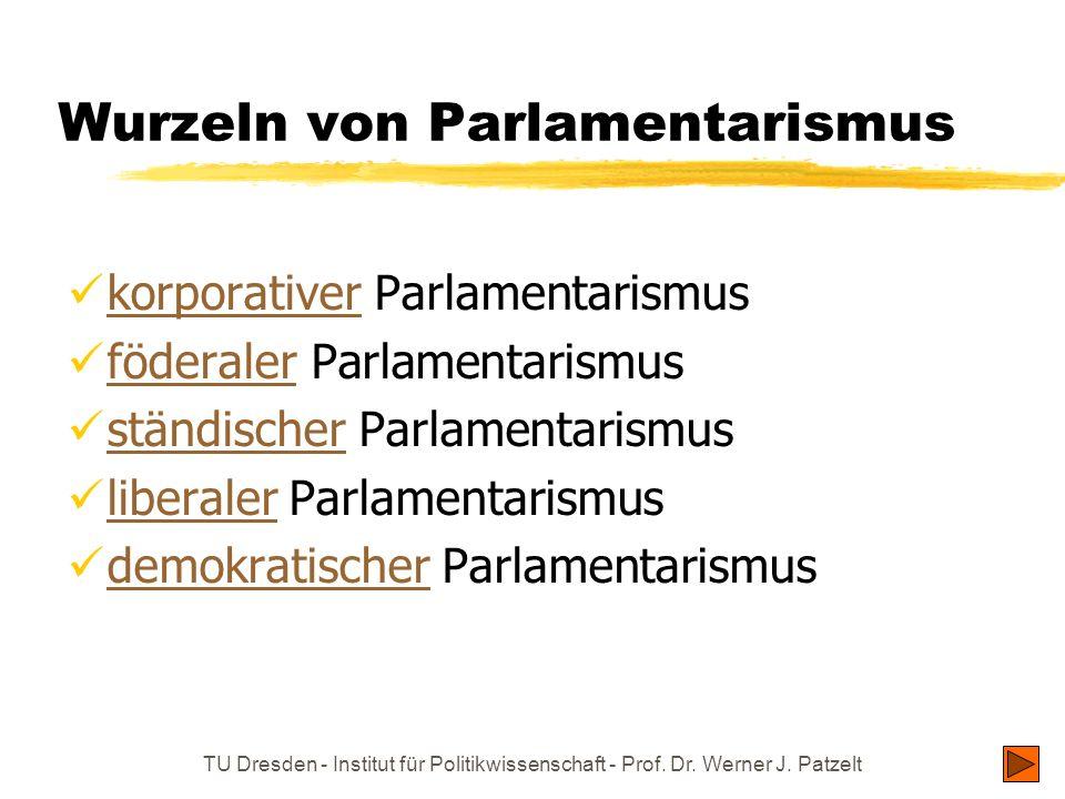 TU Dresden - Institut für Politikwissenschaft - Prof. Dr. Werner J. Patzelt Wurzeln von Parlamentarismus korporativer Parlamentarismus korporativer fö