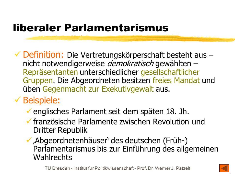 TU Dresden - Institut für Politikwissenschaft - Prof. Dr. Werner J. Patzelt liberaler Parlamentarismus Definition: Die Vertretungskörperschaft besteht