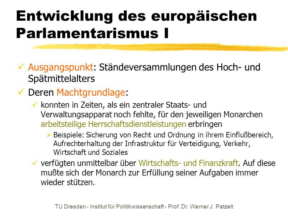 TU Dresden - Institut für Politikwissenschaft - Prof. Dr. Werner J. Patzelt Entwicklung des europäischen Parlamentarismus I Ausgangspunkt: Ständeversa