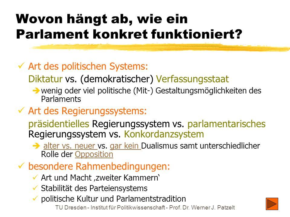 TU Dresden - Institut für Politikwissenschaft - Prof. Dr. Werner J. Patzelt Wovon hängt ab, wie ein Parlament konkret funktioniert? Art des politische
