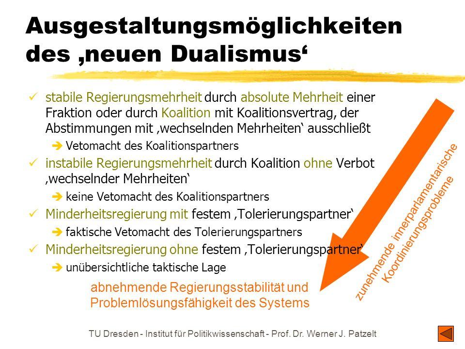 TU Dresden - Institut für Politikwissenschaft - Prof. Dr. Werner J. Patzelt Ausgestaltungsmöglichkeiten des neuen Dualismus stabile Regierungsmehrheit
