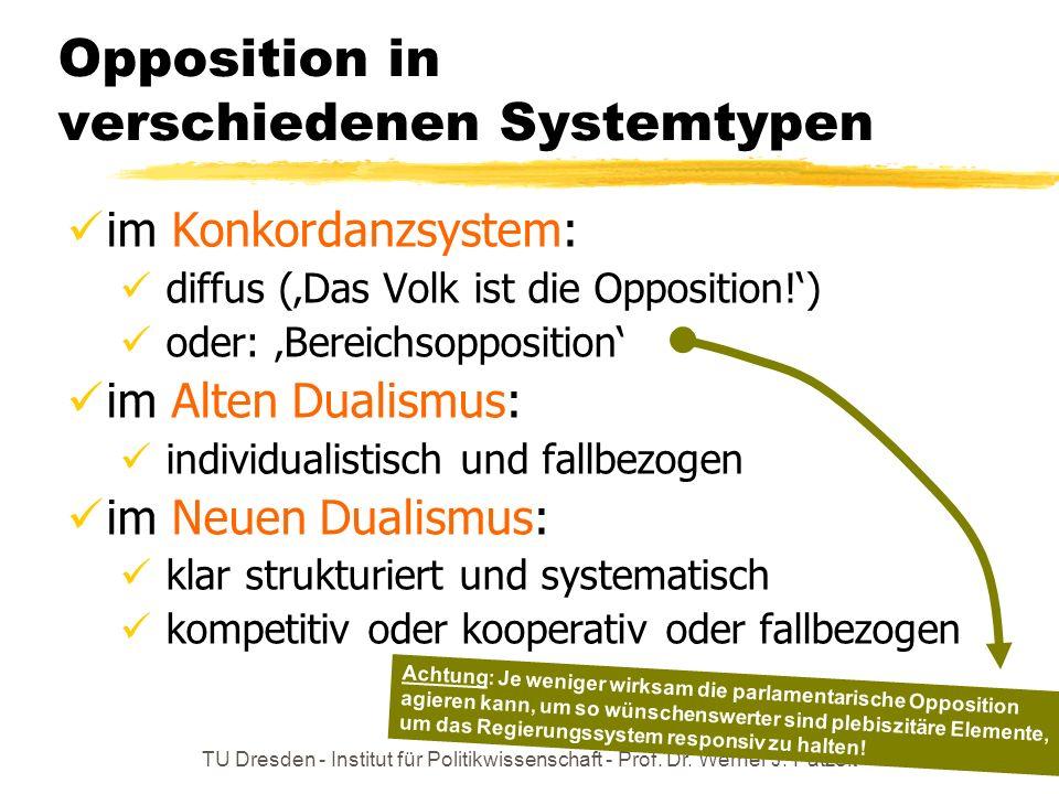 TU Dresden - Institut für Politikwissenschaft - Prof. Dr. Werner J. Patzelt Opposition in verschiedenen Systemtypen im Konkordanzsystem: diffus (Das V