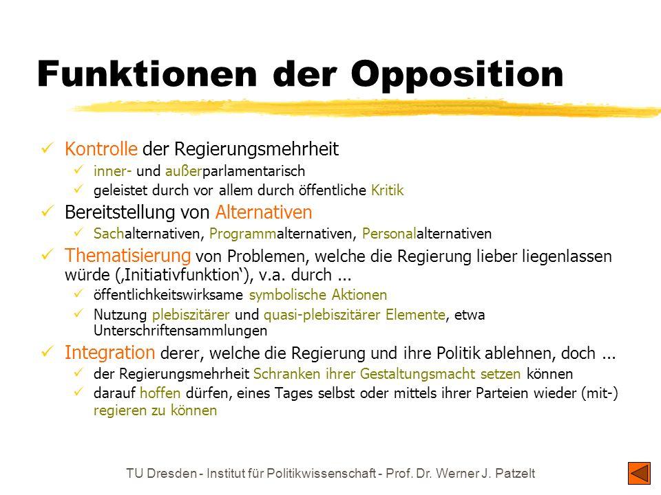 TU Dresden - Institut für Politikwissenschaft - Prof. Dr. Werner J. Patzelt Funktionen der Opposition Kontrolle der Regierungsmehrheit inner- und auße