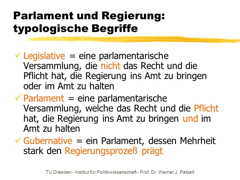 TU Dresden - Institut für Politikwissenschaft - Prof. Dr. Werner J. Patzelt Parlament und Regierung: typologische Begriffe Legislative = eine parlamen