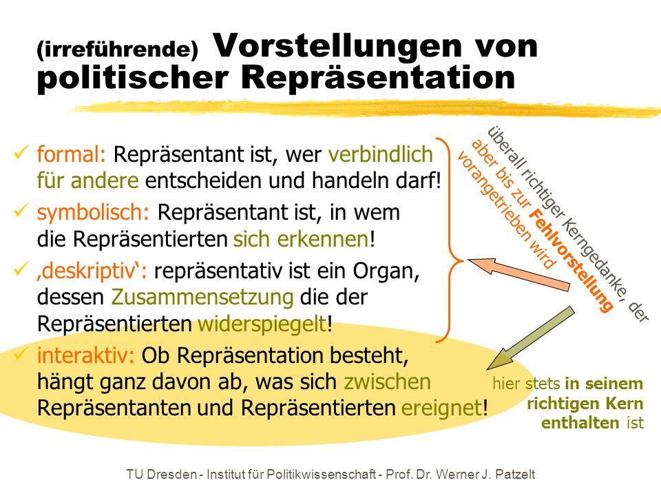 TU Dresden - Institut für Politikwissenschaft - Prof. Dr. Werner J. Patzelt (irreführende) Vorstellungen von politischer Repräsentation formal: Repräs