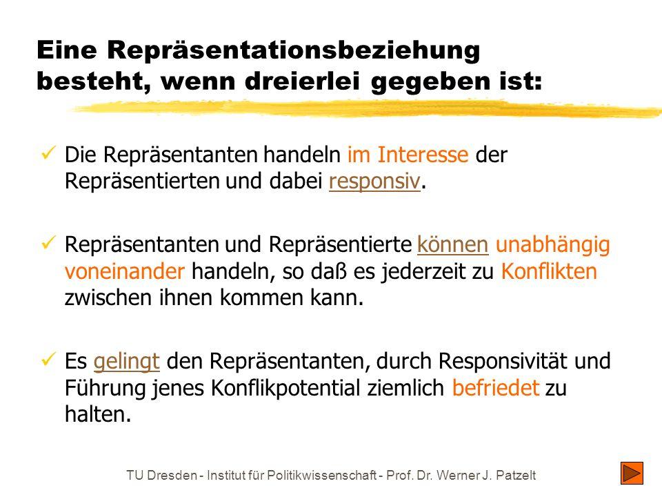 TU Dresden - Institut für Politikwissenschaft - Prof. Dr. Werner J. Patzelt Eine Repräsentationsbeziehung besteht, wenn dreierlei gegeben ist: Die Rep
