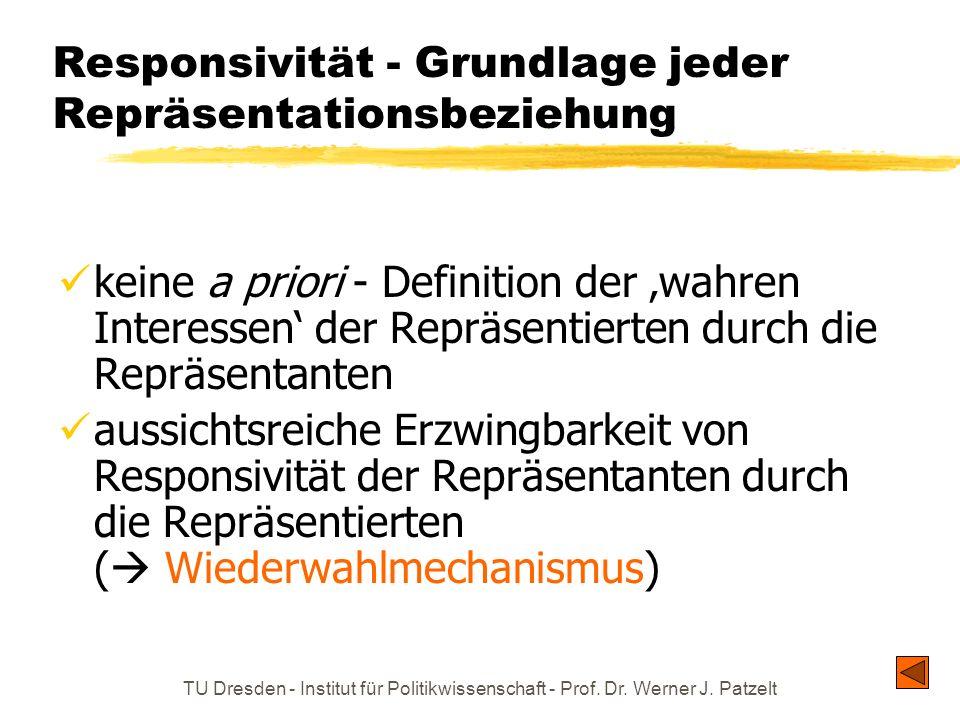 TU Dresden - Institut für Politikwissenschaft - Prof. Dr. Werner J. Patzelt Responsivität - Grundlage jeder Repräsentationsbeziehung ükeine a priori -