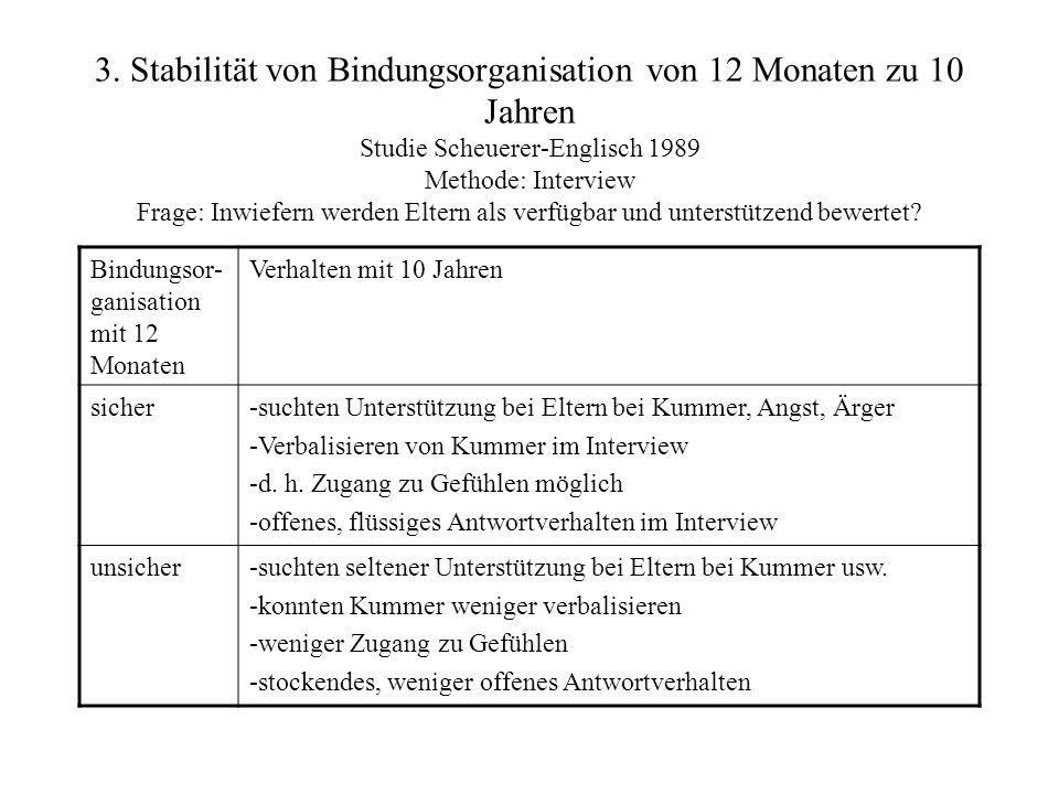 3. Stabilität von Bindungsorganisation von 12 Monaten zu 10 Jahren Studie Scheuerer-Englisch 1989 Methode: Interview Frage: Inwiefern werden Eltern al