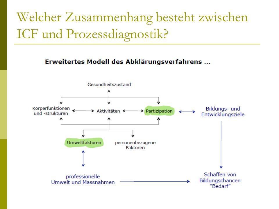 Welcher Zusammenhang besteht zwischen ICF und Prozessdiagnostik?