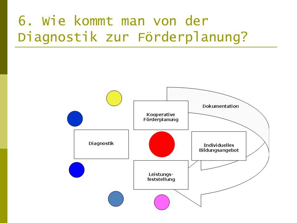 6. Wie kommt man von der Diagnostik zur Förderplanung?