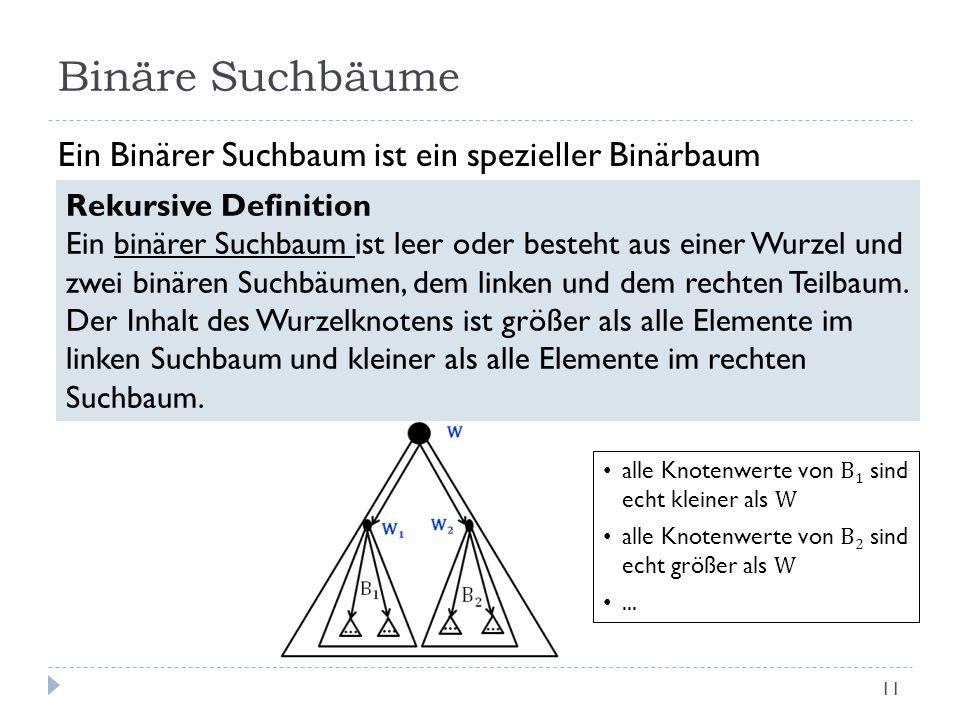 Binäre Suchbäume Ein Binärer Suchbaum ist ein spezieller Binärbaum Rekursive Definition Ein binärer Suchbaum ist leer oder besteht aus einer Wurzel un
