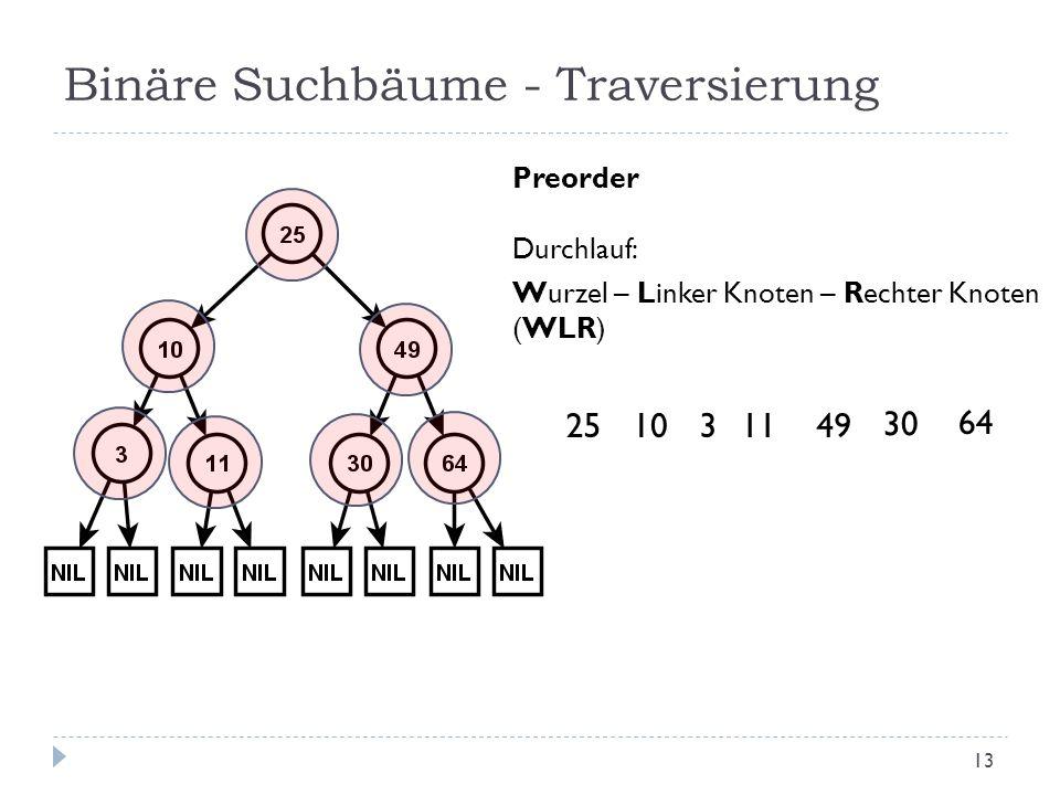 Binäre Suchbäume - Traversierung Preorder Durchlauf: Wurzel – Linker Knoten – Rechter Knoten (WLR) 251031149 30 64 13
