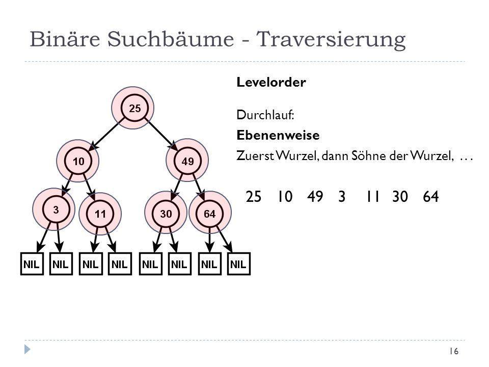 Binäre Suchbäume - Traversierung Levelorder Durchlauf: Ebenenweise Zuerst Wurzel, dann Söhne der Wurzel,... 2510311493064 16