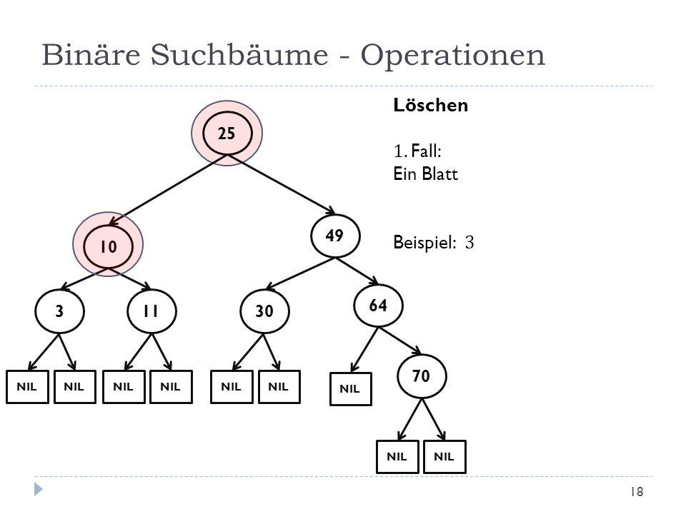 Binäre Suchbäume - Operationen 25 10 49 31130 64 70 NIL 18 Löschen 1. Fall: Ein Blatt Beispiel: 3