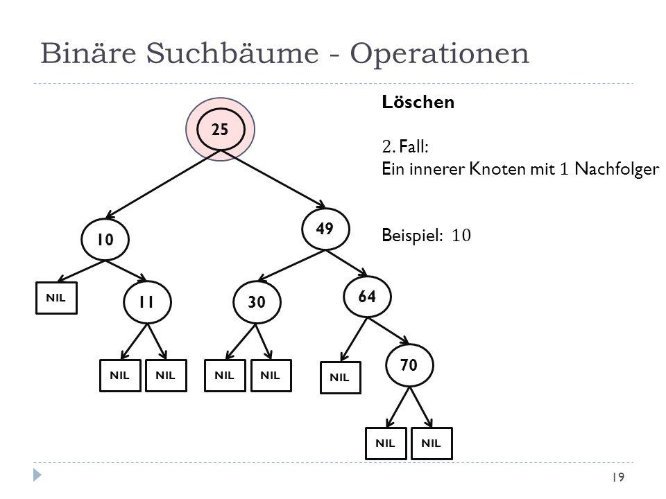 Binäre Suchbäume - Operationen 25 10 49 1130 64 70 NIL 19 Löschen 2. Fall: Ein innerer Knoten mit 1 Nachfolger Beispiel: 10
