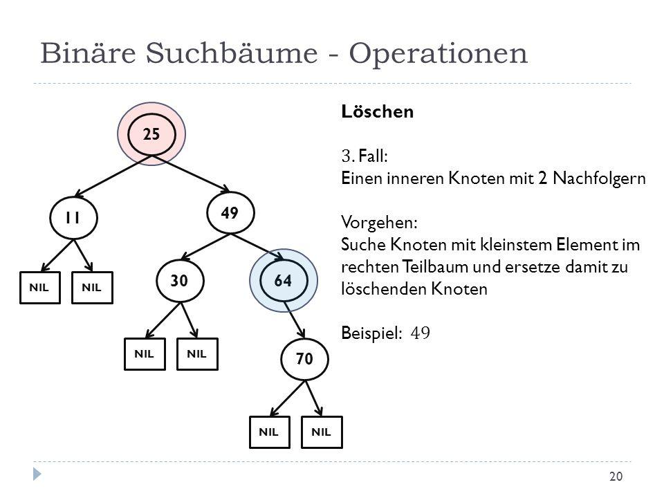Binäre Suchbäume - Operationen Löschen 3. Fall: Einen inneren Knoten mit 2 Nachfolgern Vorgehen: Suche Knoten mit kleinstem Element im rechten Teilbau