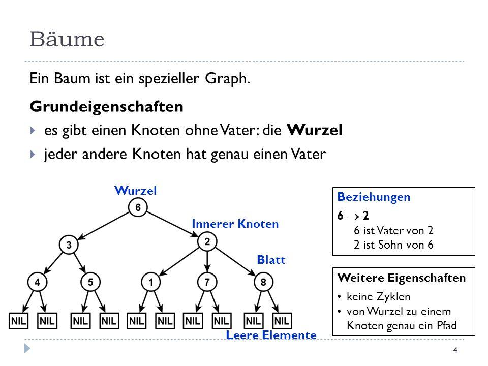 Bäume Ein Baum ist ein spezieller Graph. Wurzel Innerer Knoten Blatt Leere Elemente Beziehungen 6 2 6 ist Vater von 2 2 ist Sohn von 6 Grundeigenschaf