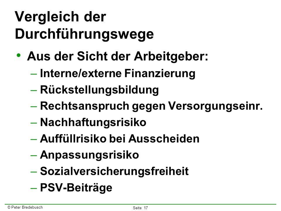 © Peter Bredebusch Seite 17 Vergleich der Durchführungswege Aus der Sicht der Arbeitgeber: –Interne/externe Finanzierung –Rückstellungsbildung –Rechts