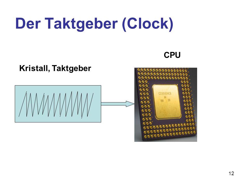 12 Der Taktgeber (Clock) Kristall, Taktgeber CPU