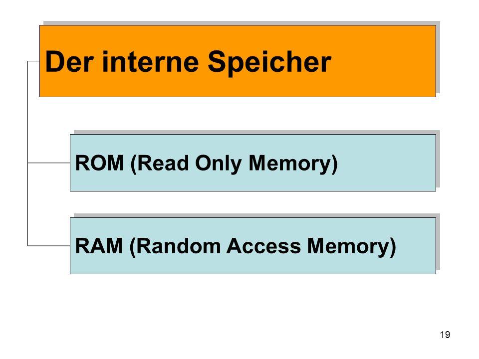 19 Der interne Speicher ROM (Read Only Memory) RAM (Random Access Memory)