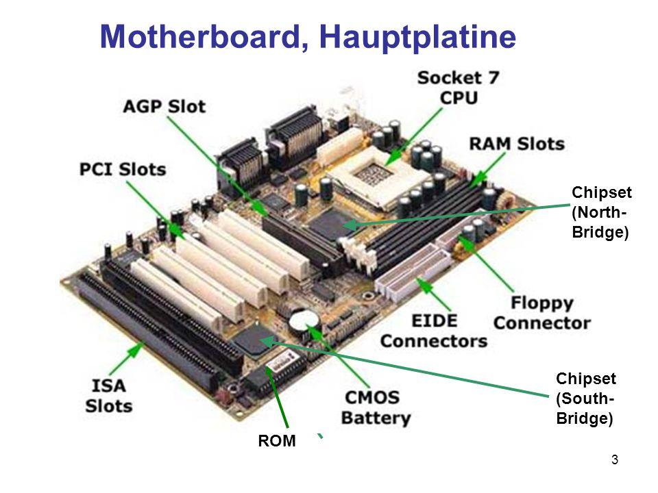 3 ROM Chipset (North- Bridge) Chipset (South- Bridge) Motherboard, Hauptplatine