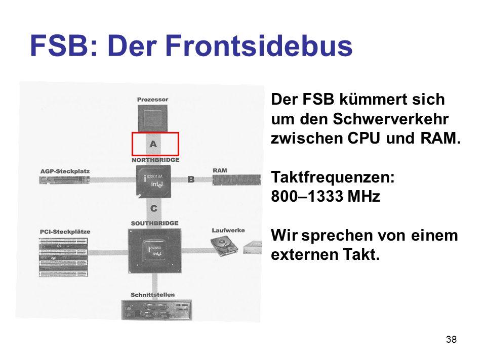 38 FSB: Der Frontsidebus Der FSB kümmert sich um den Schwerverkehr zwischen CPU und RAM. Taktfrequenzen: 800–1333 MHz Wir sprechen von einem externen