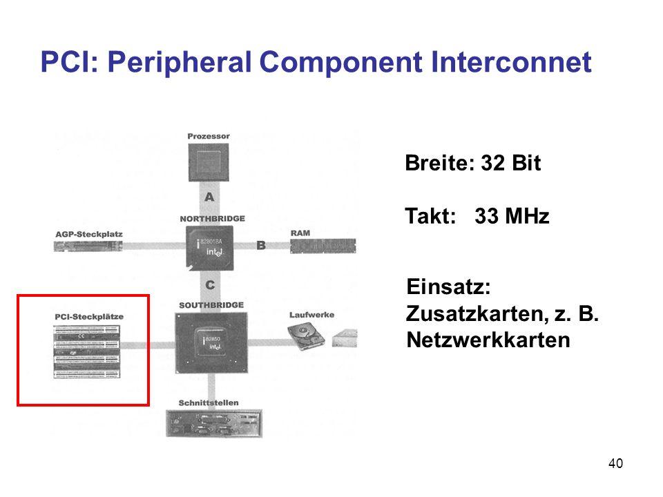 40 PCI: Peripheral Component Interconnet Breite: 32 Bit Takt: 33 MHz Einsatz: Zusatzkarten, z. B. Netzwerkkarten