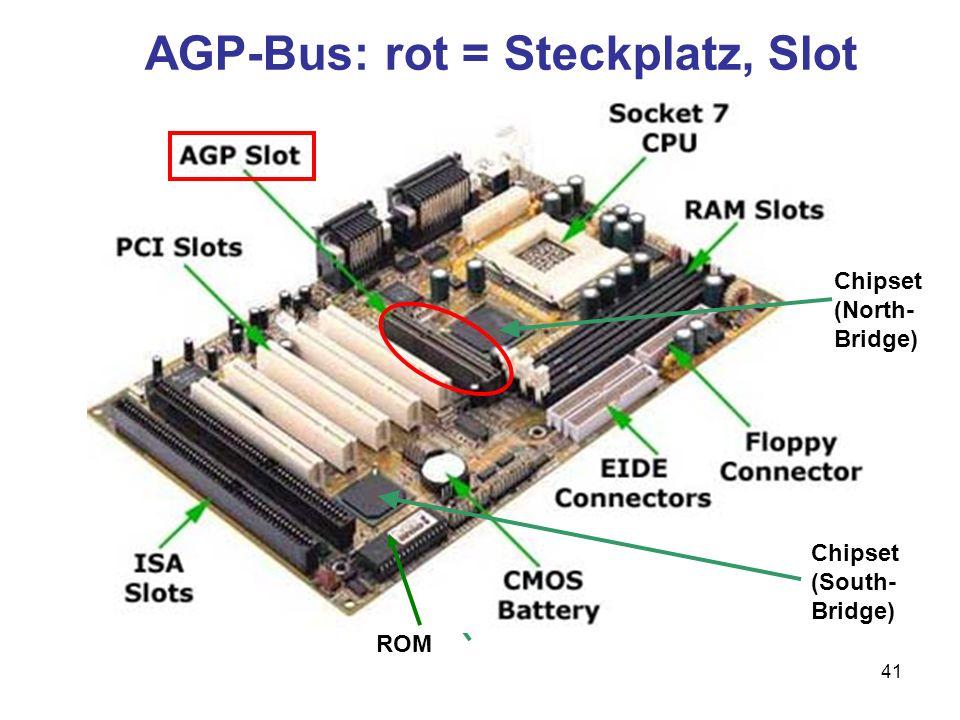 41 ROM Chipset (North- Bridge) Chipset (South- Bridge) AGP-Bus: rot = Steckplatz, Slot