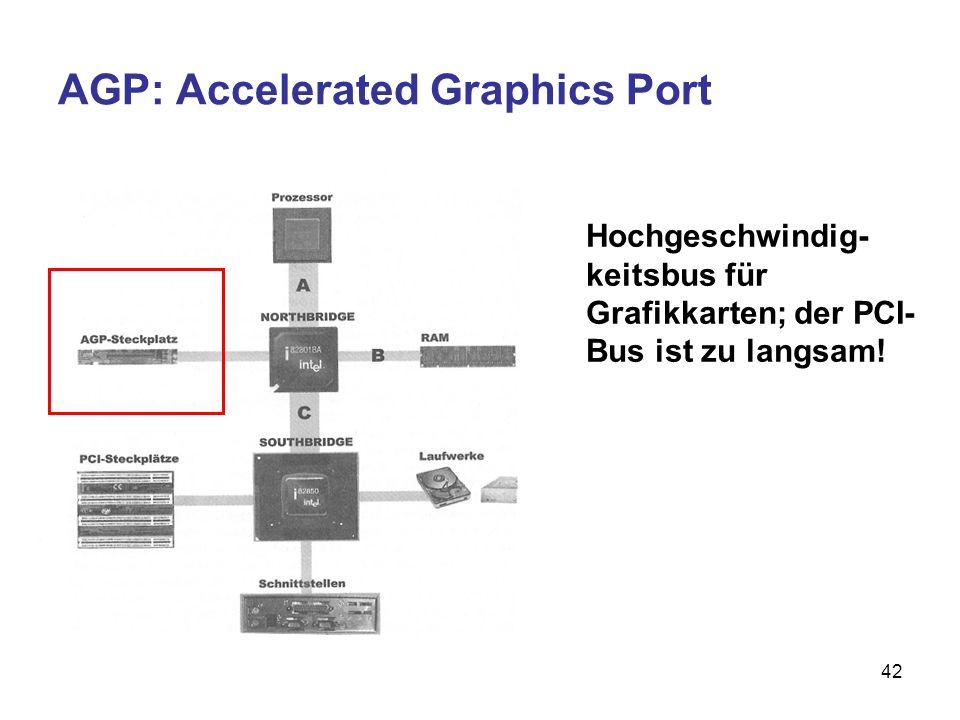 42 AGP: Accelerated Graphics Port Hochgeschwindig- keitsbus für Grafikkarten; der PCI- Bus ist zu langsam!