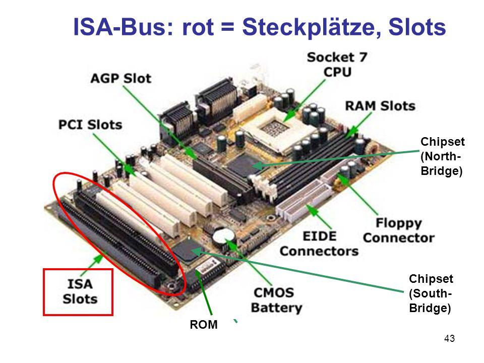 43 ROM Chipset (North- Bridge) Chipset (South- Bridge) ISA-Bus: rot = Steckplätze, Slots